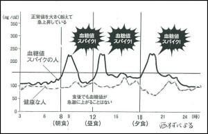 170308大山先生卓話の図 枠あり